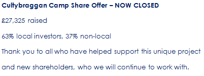 share offer now closed 2
